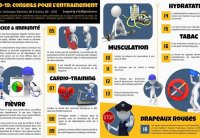 Recommadations Sportives